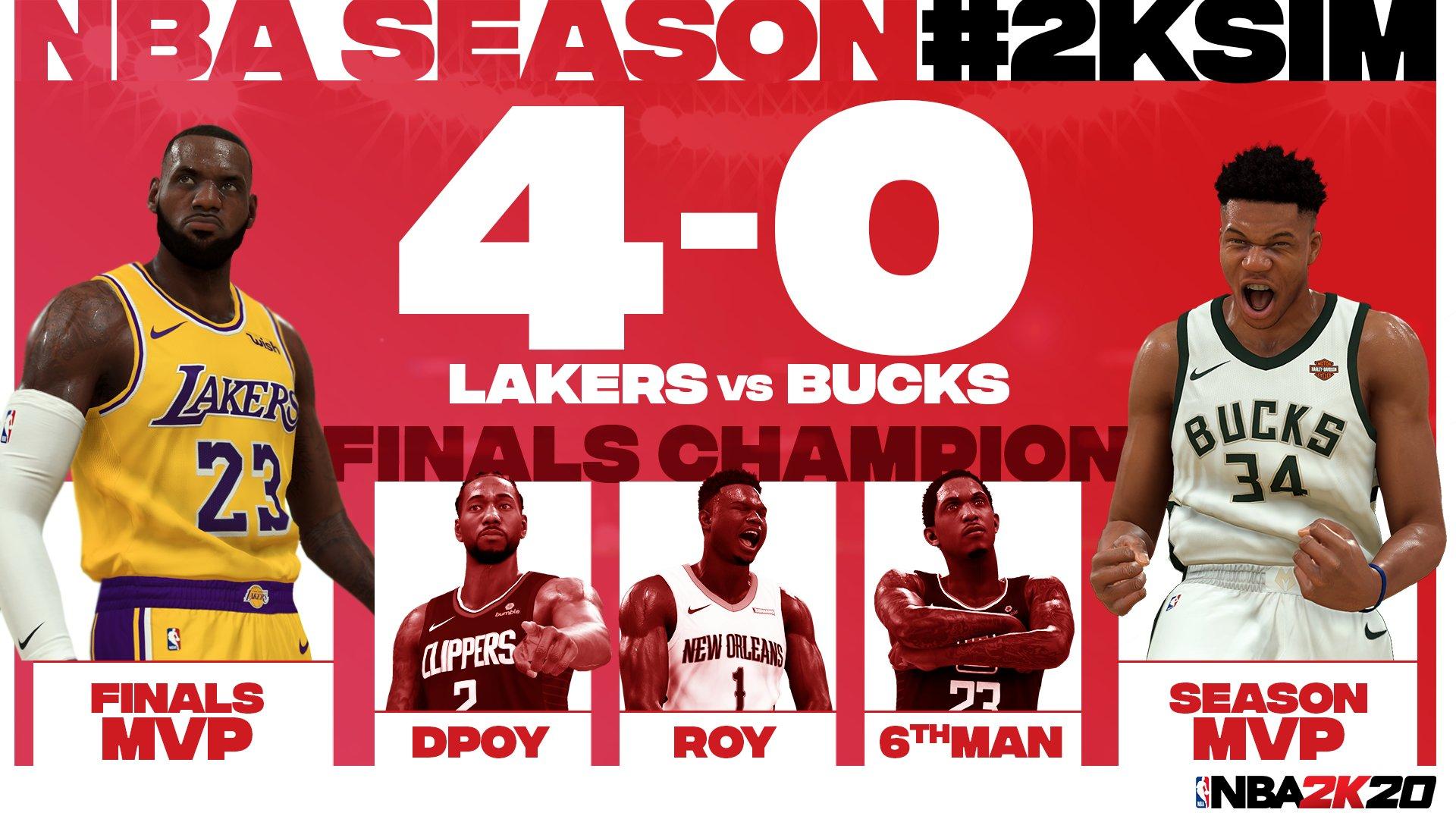 2K prédit le championnat aux Lakers