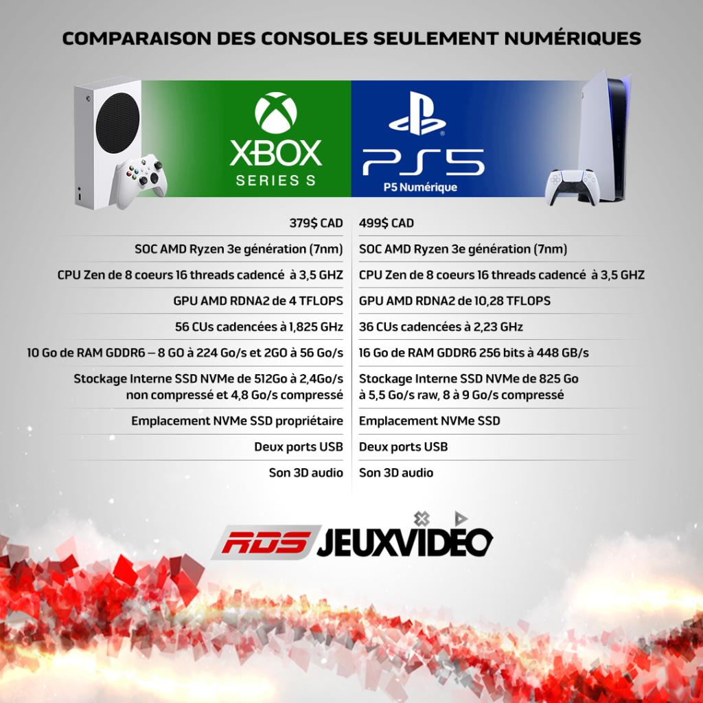 comparaison ps5 vs xbox series x s